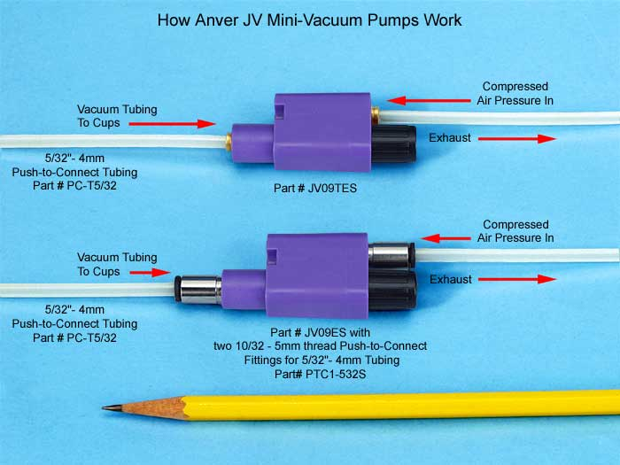 how to make a vacuum pump using compressed air